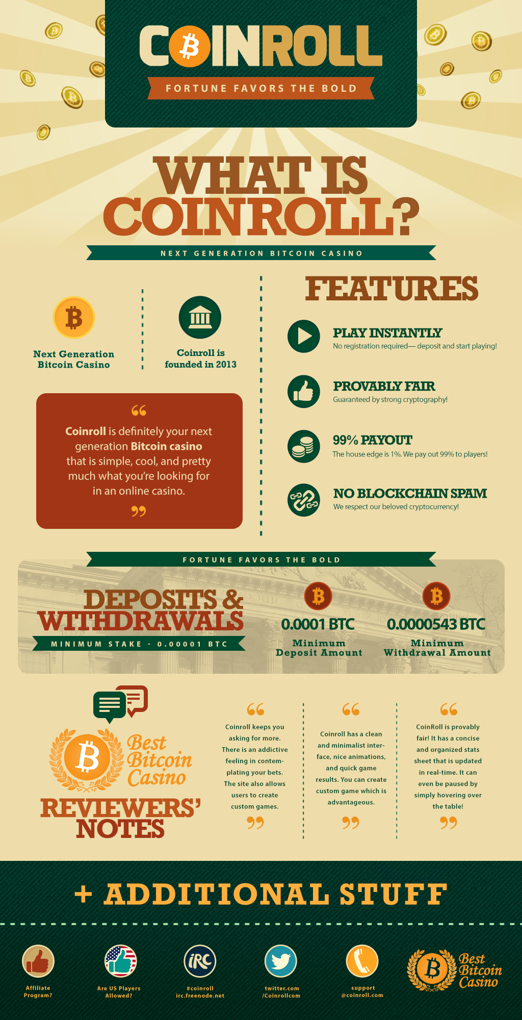 Coinroll Infographic
