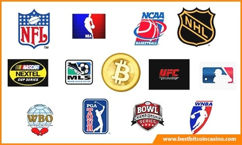 Sporting Events for Bitcoin
