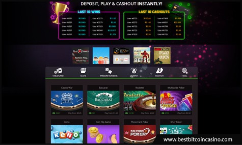 Wager Bitcoin and Litecoin on Play Bitcoin Games