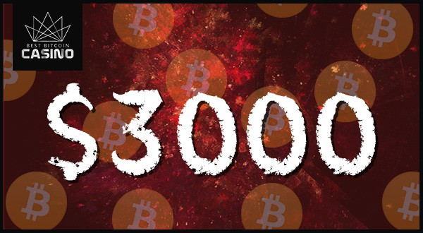 How the $3,000 Bitcoin Price Spike Happened